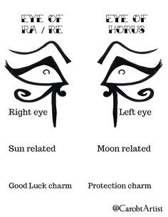 @carobtartist Difference between Horus'eye and Ra'eye