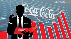 The Sell Side Is Bullish On Coca-Cola, But Should You Buy This Stock?