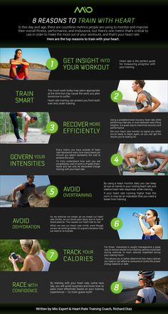 Infographic: Top Reasons to Train With Heart #train #heart #infographic #blog #MioGlobal #MioBlog #health #wellness #trainer #fitness