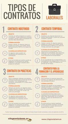 Tipos de contratos. Tips para el crecimiento profesional.