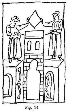 La iniciación propiamente dicha consiste esencialmente en la transmisión de una influencia espiritual, transmisión que no puede efectuarse sino por medio de una organización tradicional regular, de tal manera que no podría hablarse de iniciación fuera de la adhesión a una tal organización.