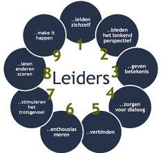 leiders - Google zoeken Work Qoutes, Leadership Models, Team Quotes, Lean Six Sigma, Team Coaching, Leader In Me, Self Development, Personal Development, Educational Leadership