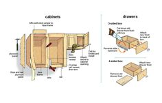 Refacing Cabinets Overview