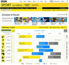 BBC Blogs - Internet Blog - Olympics: User Experience and Design