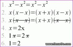 Daily Phunies: Math jokes