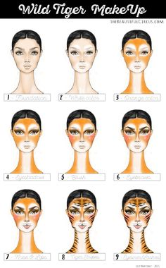 Tiger Make-Up How-To #howtofacepaint