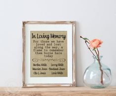 This Candle Burns in Memory Personalized Signs by KNOTnNEST https://www.etsy.com/listing/464074373/this-candle-burns-in-memory-personalized?ref=shop_home_active_20