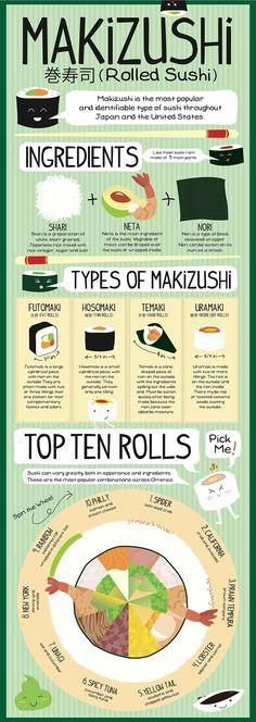 Merry Makizushi infographic
