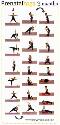 My Surya Yoga Baby: Step by Step PracticeYou can find Prenatal yoga and more on our website.My Surya Yoga Baby: Step by Step Practice Prenatal Yoga Poses, Prenatal Workout, Pregnancy Workout, Pregnancy Bump, Pregnancy Clothes, Early Pregnancy, Pregnancy Outfits, Pregnancy Shirts, Yoga Flow