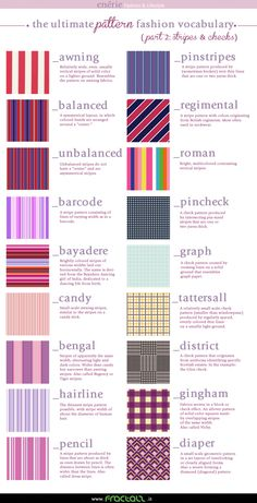 DIY Fashion Pattern Vocabulary Part 2 Infographic from Enerie here. Also check out Fashion Pattern Vocabulary Part 1 Writers continue to reblog these infographics for their useful terminology. If you've missed any infographics, here they are: • Know...