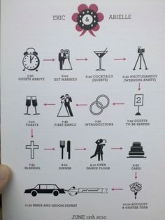 the Wedding program is an infographic.