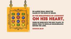 Verse of the Day from Logos.com    출애굽기 28:29, 아론이 성소에 들어갈 때에는, 이스라엘 아들들의 이름을 기록한 이 판결 흉패를 가슴에 붙여, 여호와 앞에 영원한 기념을 삼을 것이니라.