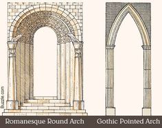 Round and pointed arches of Gothic architecture