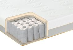 mattress Dubai