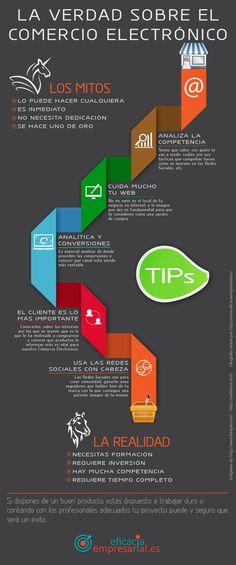 La verdad sobre el #Comercio #Electrónico #infografia