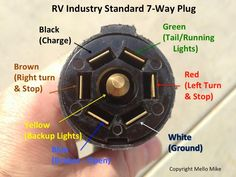 In order for a truck camper to be street legal it must have an electrical interface with the truck's running, stop, turn signal, and backup electrical circuits. This electrical interface also… Work Trailer, Trailer Plans, Trailer Build, Trailer Diy, Trailer Hitch, Cargo Trailers, Utility Trailer, Camper Trailers, Travel Trailers