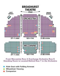 Radio city music hall seating chart with seat numbers google