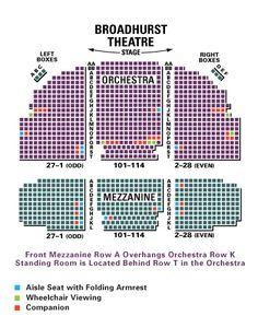 Radio City Seating Chart