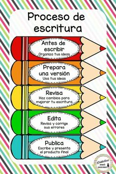 Dual Language Classroom, Spanish Classroom, 1st Grade Activities, Spanish Teaching Resources, Writing Classes, Teachers Corner, Teacher Supplies, Bilingual Education, Home Schooling
