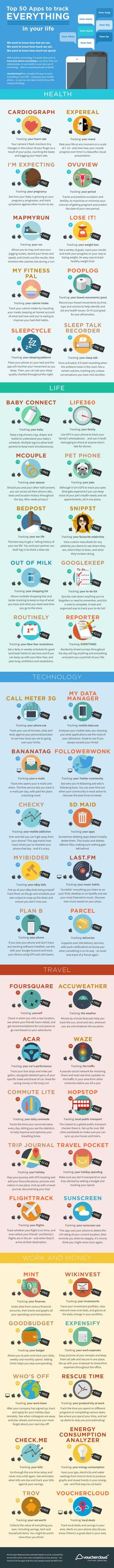 50_Apps_to_Track_Everything_infographic