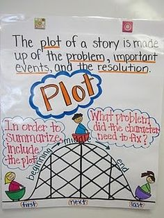 Cool poster to make to help kiddos understand the plot of a story1