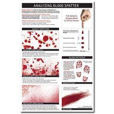 Bloodstain pattern analysis teaching forensics pinterest blood spatter analysis is one of the methodologies used in forensic studies fandeluxe Gallery