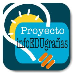 InfoEDUgrafías Learn English, Teacher, Activities, Learning, Logos, Flow, Apps, Google, Texts