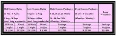 Pricelist22072013