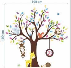 Výsledek obrázku pro nápady na výzdobu dětského pokoje