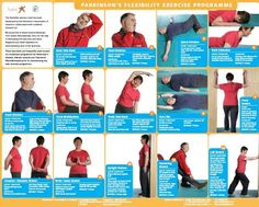 A4 Exercise Chart: Parkinson's flxibility exercise program The bigger the movement the better and the earlier the better along with pharmacological therapy to lengthen QOL