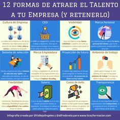 12 formas de atraer el talento a tu empresa (y retenerlo) #infografia #rrhh #talento - TICs y Formación Marca Personal, Map, Infographics, Shapes, Infographic, Location Map, Maps, Info Graphics