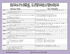 3rd Grade Common Core Standards Checklist for English Language Arts is unique in that it contains the teacher objective and kid friendly language.  I cr...