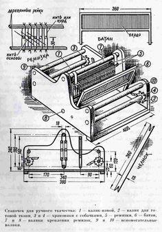 станок для ручного ткачества, который можно сделать своими руками: схема бесплатно