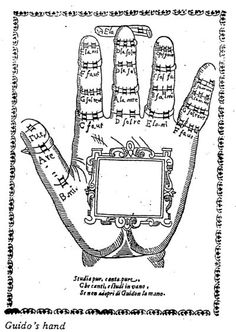 Music Ed, Palmistry, Rock Bands, Graphic Art, Aesthetics, Diagram, Tattoos, Image, Hands