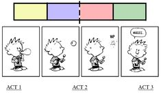 Calvin & Hobbes - Blowing Bubbles A story in 3 acts-Context, Goals, Conflict, Resolution