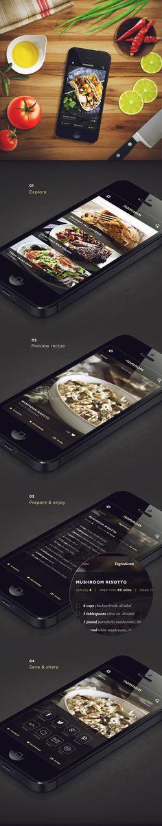 App de cocina donde te va indicando el paso a paso con la foto de los ingredientes y vas eliminando lo que vas usando
