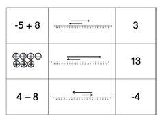 modeling multiplying integers on a number line worksheet multiplication models worksheets1000. Black Bedroom Furniture Sets. Home Design Ideas