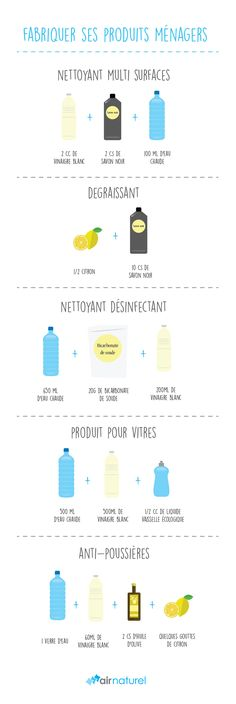 Comment avoir une maison plus saine? Découvrez nos recettes. Flylady, Natural Cleaning Products, Household Products, Green Life, Do It Yourself Home, Home Hacks, Zero Waste, Better Life, Ecology