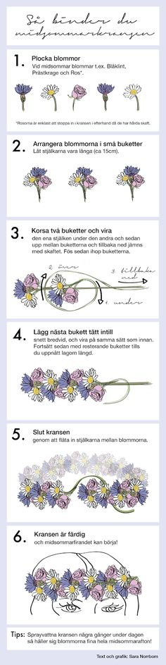 Flowers crown kids how to make Ideas Paper Flowers Diy, Flower Crafts, Flower Crown, Flower Art, Crown Tumblr, Crown For Kids, Lotus Art, Pink Photography, Flower Pattern Design