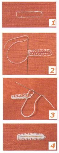 Creating DIY Fashion Trends – Designer Fashion Tips Sewing Hacks, Sewing Tutorials, Sewing Projects, Sewing Patterns, Tailoring Techniques, Sewing Techniques, Sewing Clothes, Diy Clothes, Dress Making Patterns