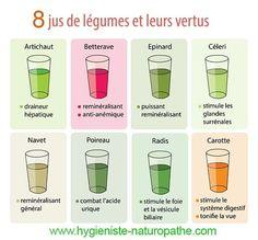 Variez ces jus pour profiter pleinement de leurs propriétés ;-) #jusdelégumes #nutrition #santé