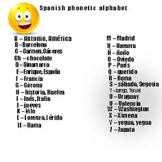 Easy Way To Memorize The Spanish Alphabet - Best Of ...