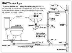 waste paper terminology (kudoz) english to portuguese translation of waste paper [printing & publishing.