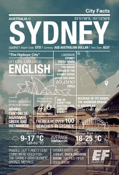 From 100 beaches to duck fashion shows (say what?), there's really no city quite like Sydney. We've collected a couple of our favorite facts in this exclusive Sydney infographic. Web Design, Layout Design, Information Design, Information Graphics, Art Resume, Seo On Page, Plakat Design, Graphic Design Posters, Grafik Design