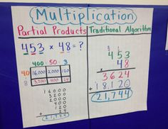 multiplication partial product traditional algorithm