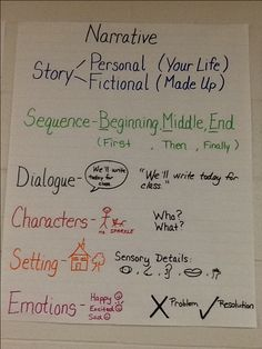 Narrative Anchor Chart - 4th Grade FLC Write narratives to develop real or imagined experiences or events using effective technique, descriptive details, and clear even sequences.