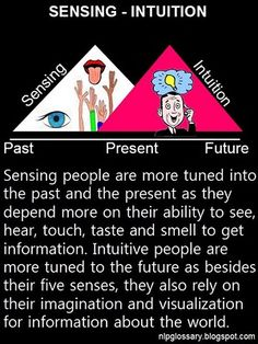 I always love thinking about the future and will often times use my imagination to do it, leading me to use my intuition quite a lot to think of future possibilities. Rarest Personality Type, Personality Profile, Mbti Personality, Myers Briggs Personality Types, Myers Briggs Infj, Intj Intp, Psychology Facts, Carl Jung, Intuition