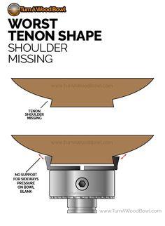 Worst Tenon Shape Wood Bowl Shoulder Missing Wood Router, Wood Lathe, Cnc Router, Wood Turning Lathe, Wood Turning Projects, Lathe Projects, Wood Projects, Woodworking Jigs, Woodworking Projects