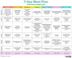 diet food schedule for weight loss