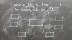 Unrealized Promise of Strategy Map #Articles  #BalancedScorecard  #Bestpractice  #Ideation  #MediaType  #RoleFocus  #StrategyExecution  #StrategyLead  #kpi  #strategymap